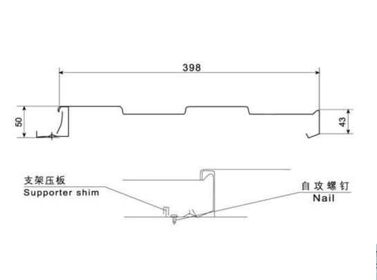 完美的墙面系统——华强HV398型